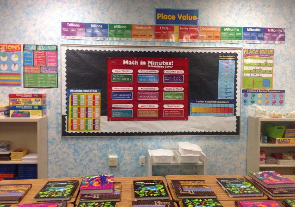 Intermediate Math Board